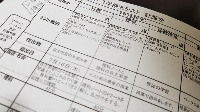 木村の息子の期末テスト計画表