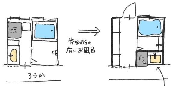 洗面所リフォームのイメージ