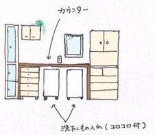 洗面台のイメージ