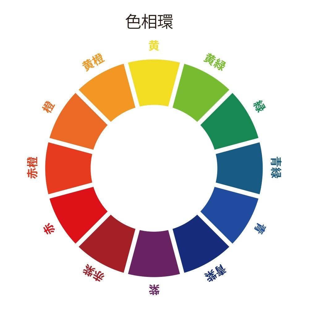 色を円環状に配置した色相環の図|大分不動産情報サービス